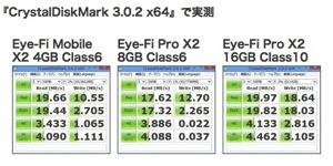 ASCII EyeFi