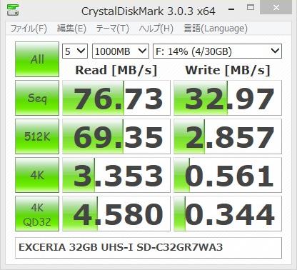SD C32GR7WA3 benchmark