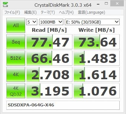 SDSDXPA 064G X46 benchmark